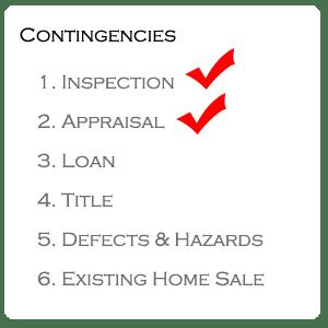 contingencies-list