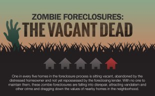 zombie_forclosure_2014_01